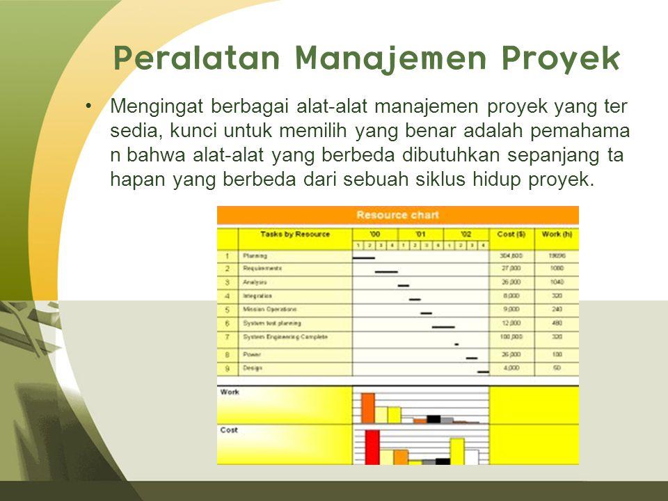Rencana Bisnis Sebuah rencana bisnis berkisar pada aspek strategis proyek dan dimaksudkan untuk memungkinkan manaj er proyek dan tim inti membuat keputusan yang cerda s dan terdidik setiap sehari dengan membantu mengat ur dan meletakkan serangkaian sumber daya sepada n dengan tujuan yang akan dicapai