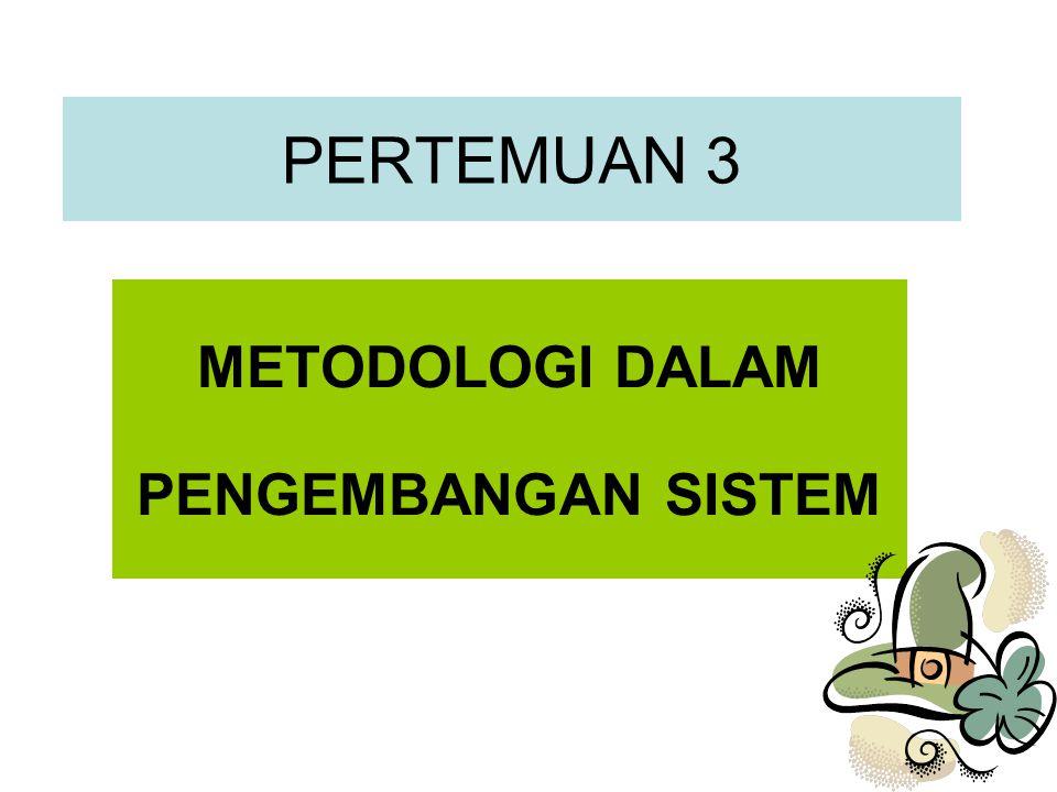 Pengertian Metodologi Metode adalah suatu cara, teknik yang sistematik untuk mengerjakan sesuatu.