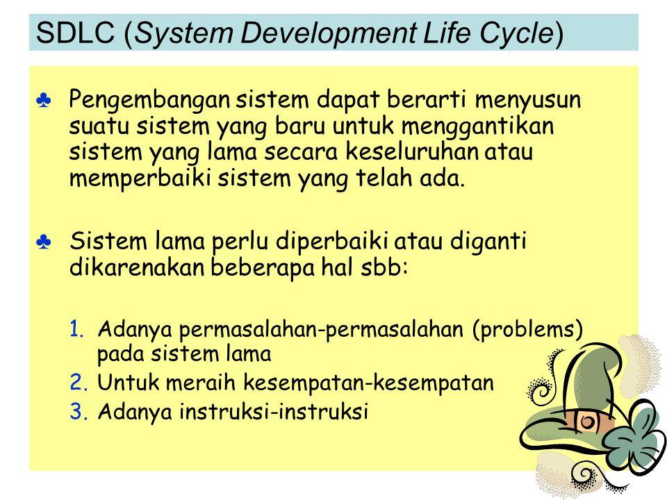 SDLC (System Development Life Cycle) ♣ Tahapan-tahapan dalam siklus pengembangan sistem: 1.Perencanaan 2.Analisis 3.Desain 4.Implementasi 5.Pemeliharaan