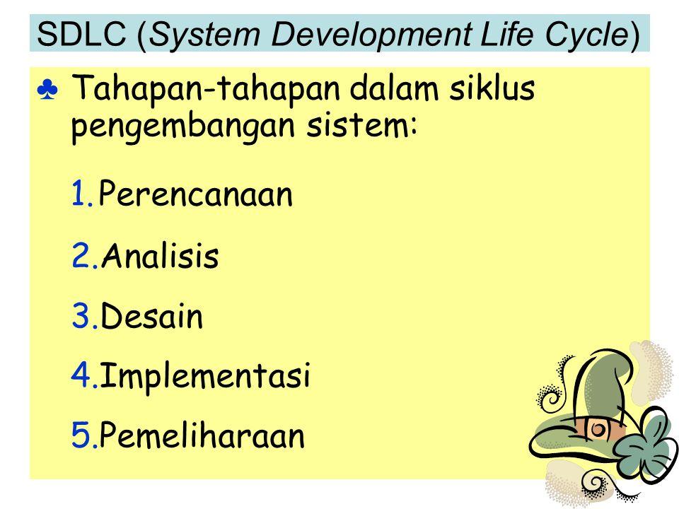 SDLC (System Development Life Cycle) ♣ Tahapan-tahapan dalam siklus pengembangan sistem: 1.Perencanaan 2.Analisis 3.Desain 4.Implementasi 5.Pemelihara