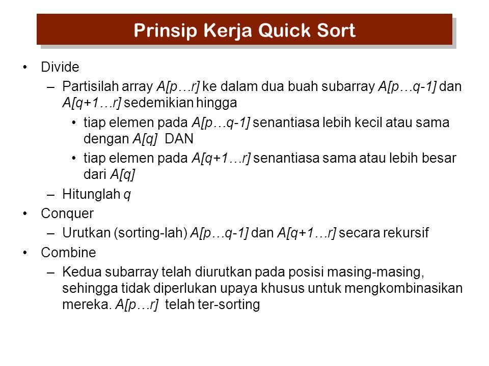 Prinsip Kerja Quick Sort Divide –Partisilah array A[p…r] ke dalam dua buah subarray A[p…q-1] dan A[q+1…r] sedemikian hingga tiap elemen pada A[p…q-1] senantiasa lebih kecil atau sama dengan A[q] DAN tiap elemen pada A[q+1…r] senantiasa sama atau lebih besar dari A[q] –Hitunglah q Conquer –Urutkan (sorting-lah) A[p…q-1] dan A[q+1…r] secara rekursif Combine –Kedua subarray telah diurutkan pada posisi masing-masing, sehingga tidak diperlukan upaya khusus untuk mengkombinasikan mereka.