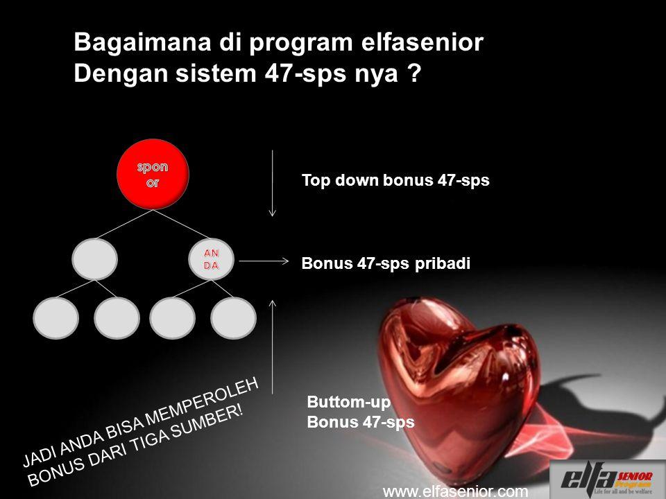 www.elfasenior.com Bagaimana di program elfasenior Dengan sistem 47-sps nya .