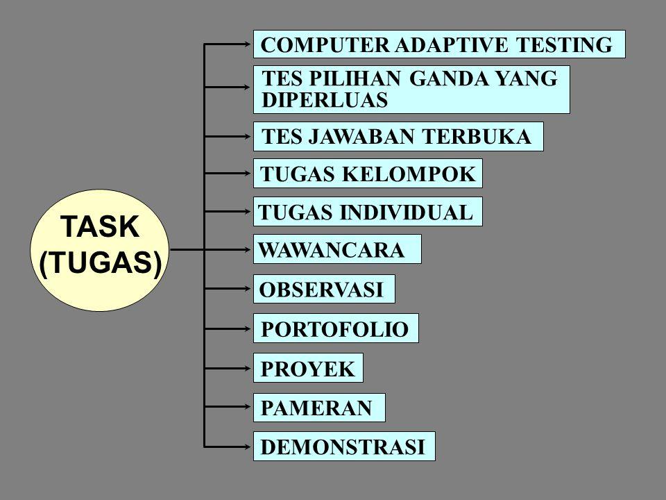 TASK (TUGAS) COMPUTER ADAPTIVE TESTING TES PILIHAN GANDA YANG DIPERLUAS TES JAWABAN TERBUKA TUGAS KELOMPOK TUGAS INDIVIDUAL WAWANCARA OBSERVASI PORTOFOLIO PROYEK PAMERAN DEMONSTRASI