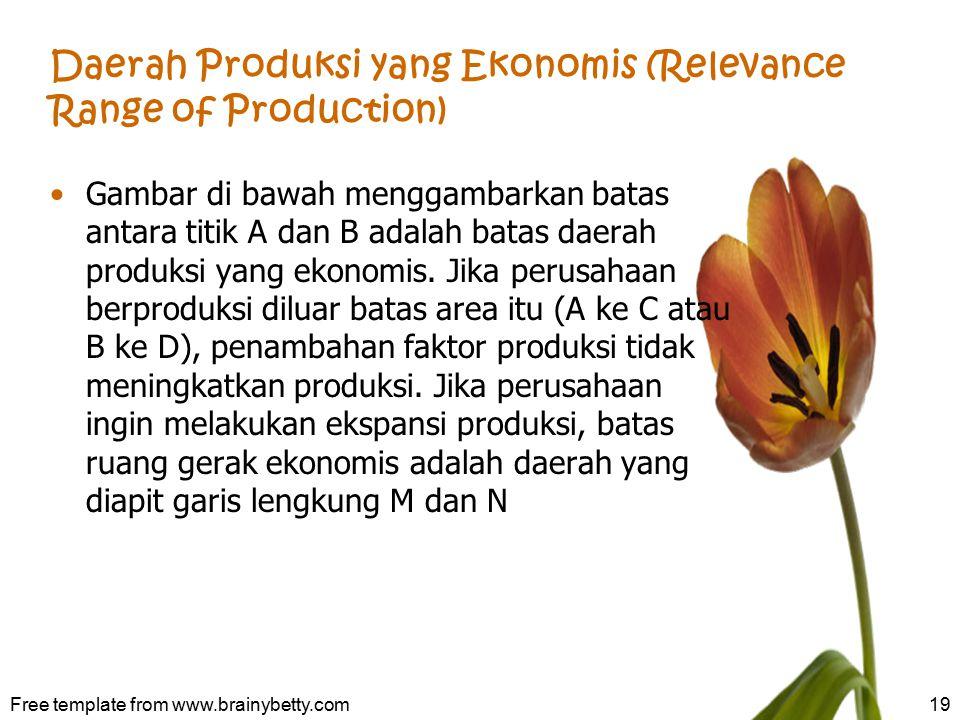 Daerah Produksi yang Ekonomis (Relevance Range of Production) Gambar di bawah menggambarkan batas antara titik A dan B adalah batas daerah produksi ya