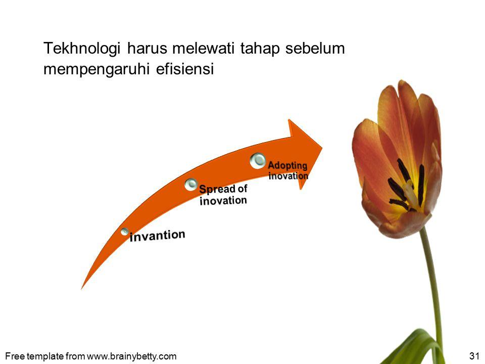 Tekhnologi harus melewati tahap sebelum mempengaruhi efisiensi Free template from www.brainybetty.com31