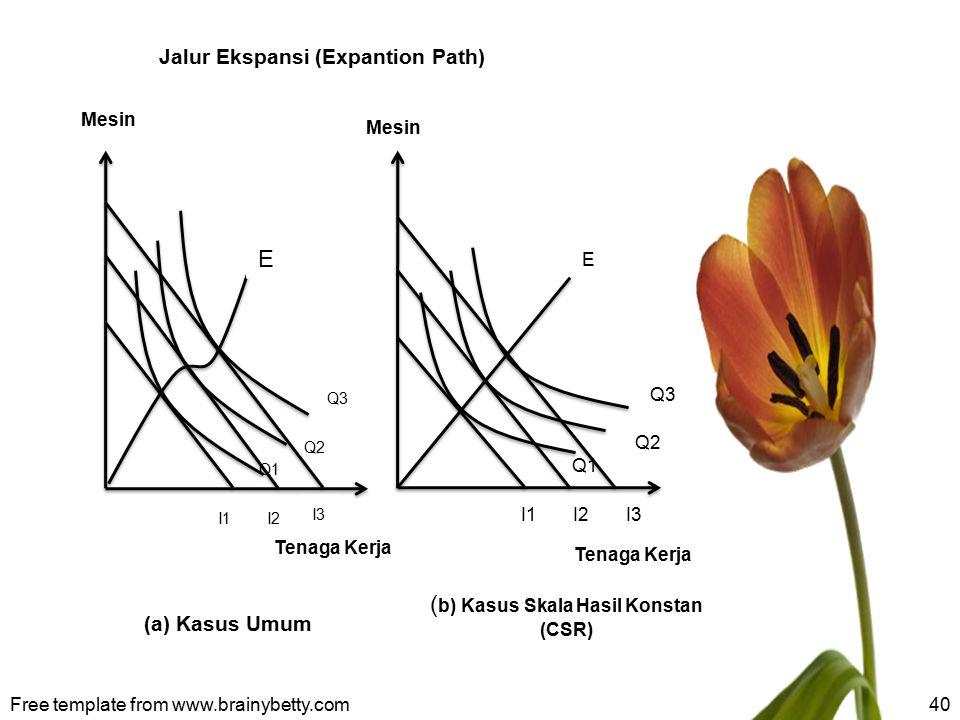 Free template from www.brainybetty.com40 E Q3 Q1 Q2 I1I2I3 Q1 Q2 Q3 I2 Mesin Tenaga Kerja E I3 I1 (a) Kasus Umum ( b) Kasus Skala Hasil Konstan (CSR)
