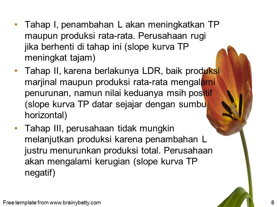 Tahap I, penambahan L akan meningkatkan TP maupun produksi rata-rata. Perusahaan rugi jika berhenti di tahap ini (slope kurva TP meningkat tajam) Taha