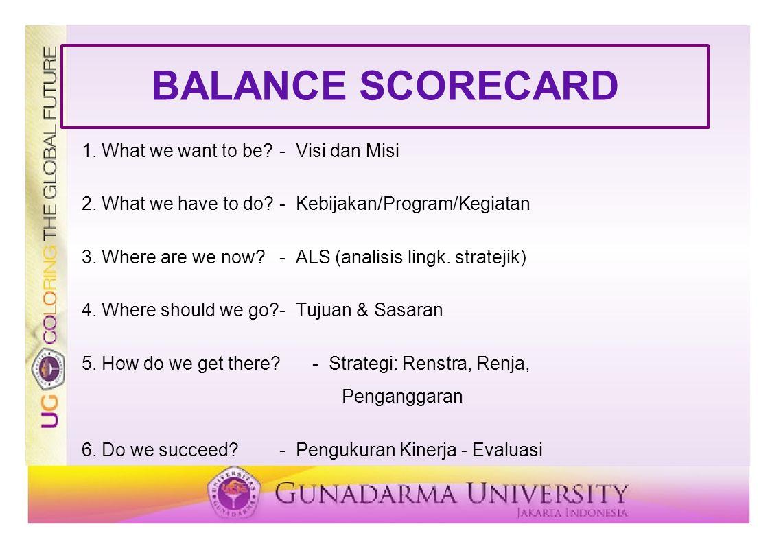 BALANCE SCORECARD 1. What we want to be?- Visi dan Misi 2. What we have to do?- Kebijakan/Program/Kegiatan 3. Where are we now?- ALS (analisis lingk.