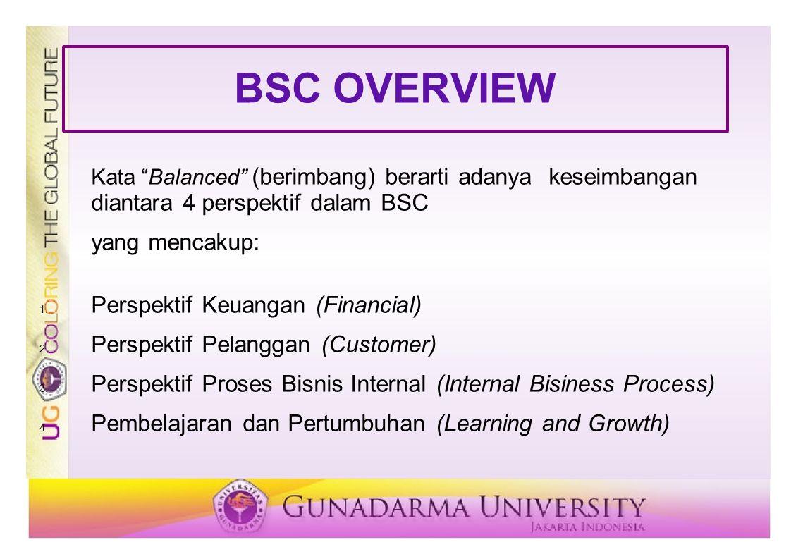 BSC OVERVIEW Kata Balanced (berimbang) berarti adanya keseimbangan diantara 4 perspektif dalam BSC yang mencakup: 1.