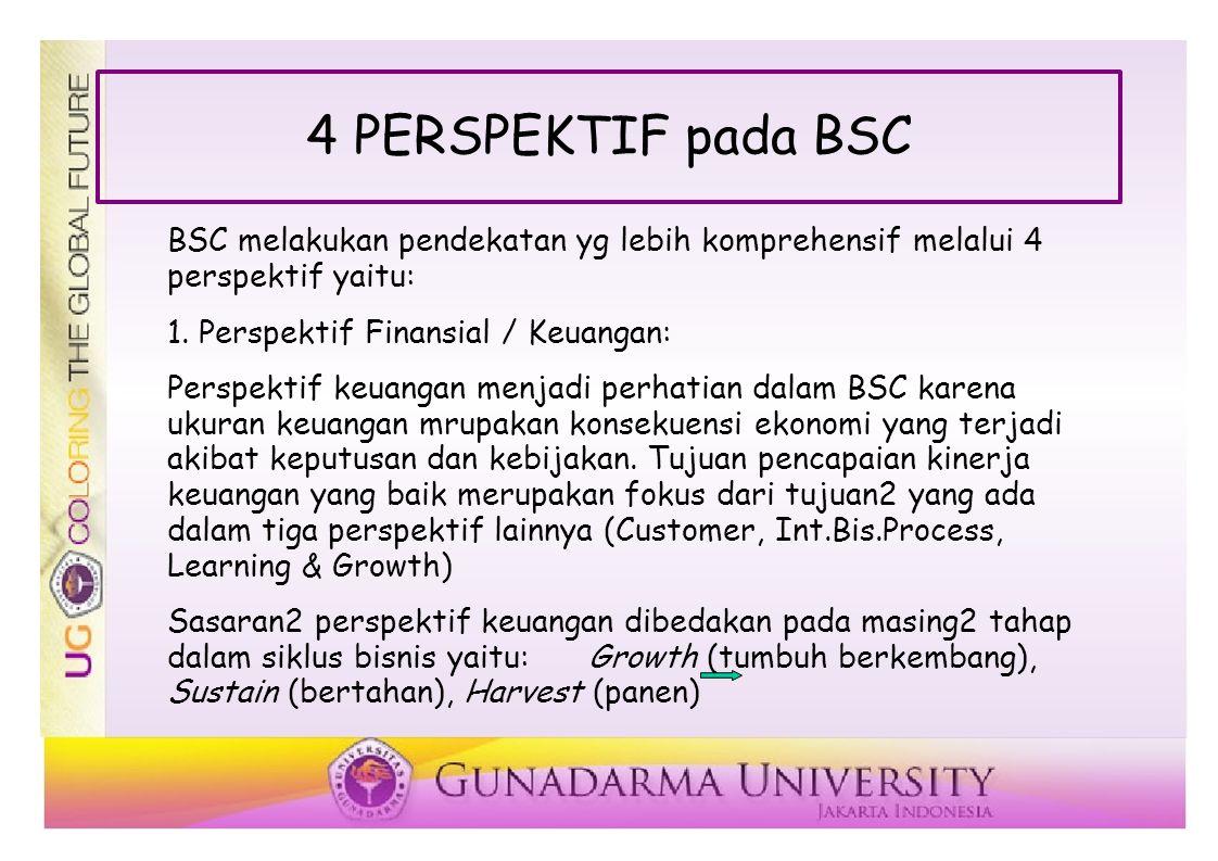 4 PERSPEKTIF pada BSC BSC melakukan pendekatan yg lebih komprehensif melalui 4 perspektif yaitu: 1. Perspektif Finansial / Keuangan: Perspektif keuang