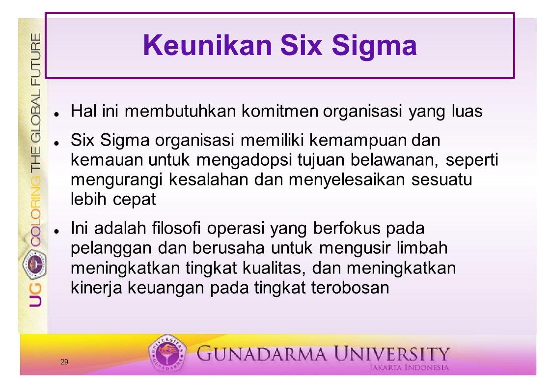 29 Keunikan Six Sigma Hal ini membutuhkan komitmen organisasi yang luas Six Sigma organisasi memiliki kemampuan dan kemauan untuk mengadopsi tujuan be