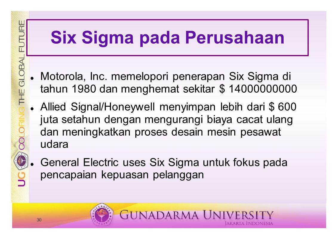 30 Six Sigma pada Perusahaan Motorola, Inc. memelopori penerapan Six Sigma di tahun 1980 dan menghemat sekitar $ 14000000000 Allied Signal/Honeywell m