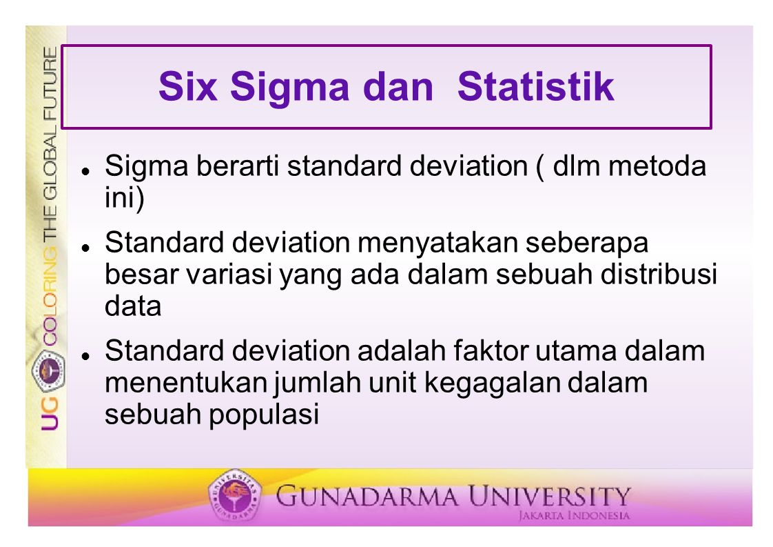 Six Sigma dan Statistik Sigma berarti standard deviation ( dlm metoda ini) Standard deviation menyatakan seberapa besar variasi yang ada dalam sebuah distribusi data Standard deviation adalah faktor utama dalam menentukan jumlah unit kegagalan dalam sebuah populasi