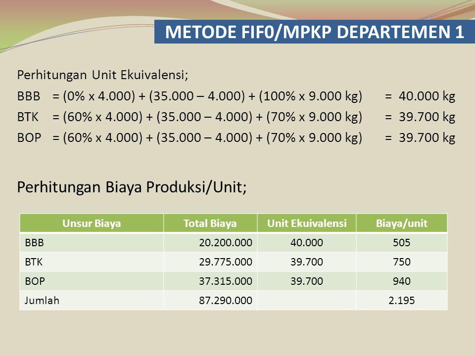 METODE FIF0/MPKP DEPARTEMEN 1 Perhitungan Unit Ekuivalensi; BBB= (0% x 4.000) + (35.000 – 4.000) + (100% x 9.000 kg)= 40.000 kg BTK= (60% x 4.000) + (
