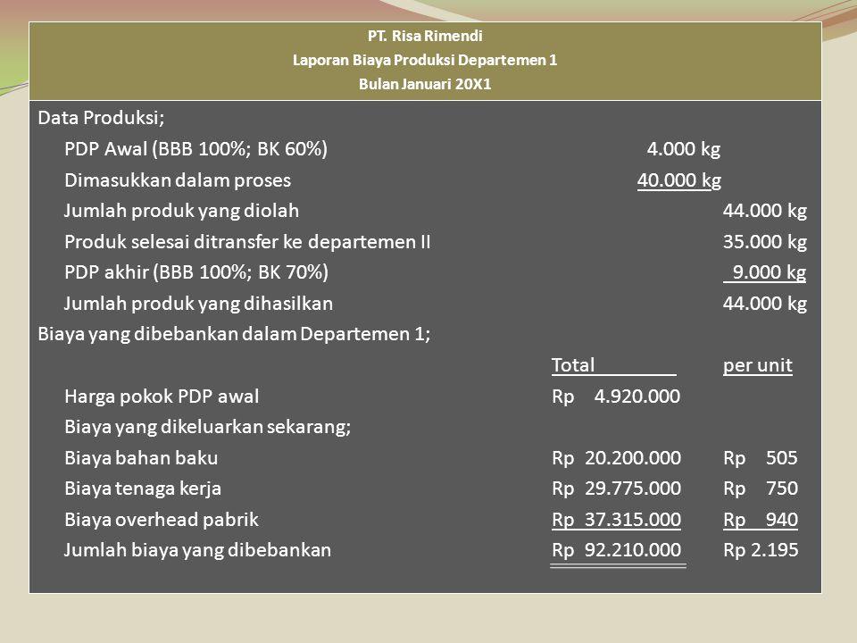 Data Produksi; PDP Awal (BBB 100%; BK 60%) 4.000 kg Dimasukkan dalam proses40.000 kg Jumlah produk yang diolah44.000 kg Produk selesai ditransfer ke d
