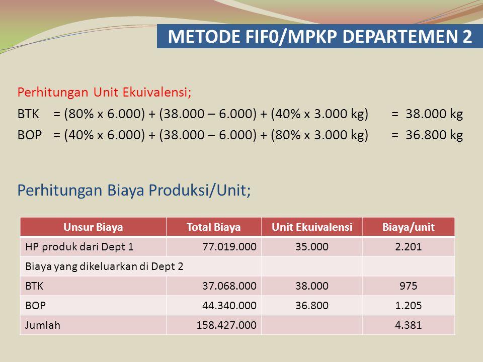 METODE FIF0/MPKP DEPARTEMEN 2 Perhitungan Unit Ekuivalensi; BTK= (80% x 6.000) + (38.000 – 6.000) + (40% x 3.000 kg) = 38.000 kg BOP= (40% x 6.000) +