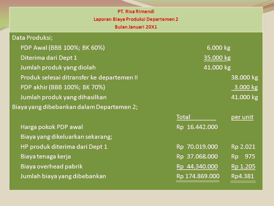 Data Produksi; PDP Awal (BBB 100%; BK 60%) 6.000 kg Diterima dari Dept 135.000 kg Jumlah produk yang diolah41.000 kg Produk selesai ditransfer ke depa