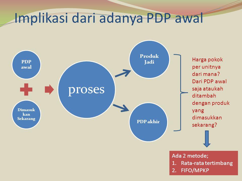 Implikasi dari adanya PDP awal PDP awal Dimasuk kan Sekarang proses PDP akhir Produk Jadi Harga pokok per unitnya dari mana? Dari PDP awal saja atauka