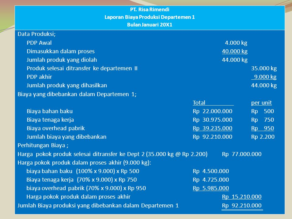 Perhitungan Unit Ekuivalensi; BBB= 38.000 Kg + (100% x 3.000 kg)= 41.000 kg BTK= 38.000 Kg + (40% x 3.000 kg)= 39.200 kg BOP= 38.000 Kg + (80% x 3.000 kg)= 40.400 kg METODE RATA-RATA TERTIMBANG DEPARTEMEN 2 Unsur BiayaYang melekat pada PDP awal Dikeluarkan sekarang Total BiayaUnit Ekuivalensi Biaya Produksi/unit HP dari Dept 111.150.00077.000.00088.150.00041.0002.150 Biaya yang ditambahkan dalam Dept.