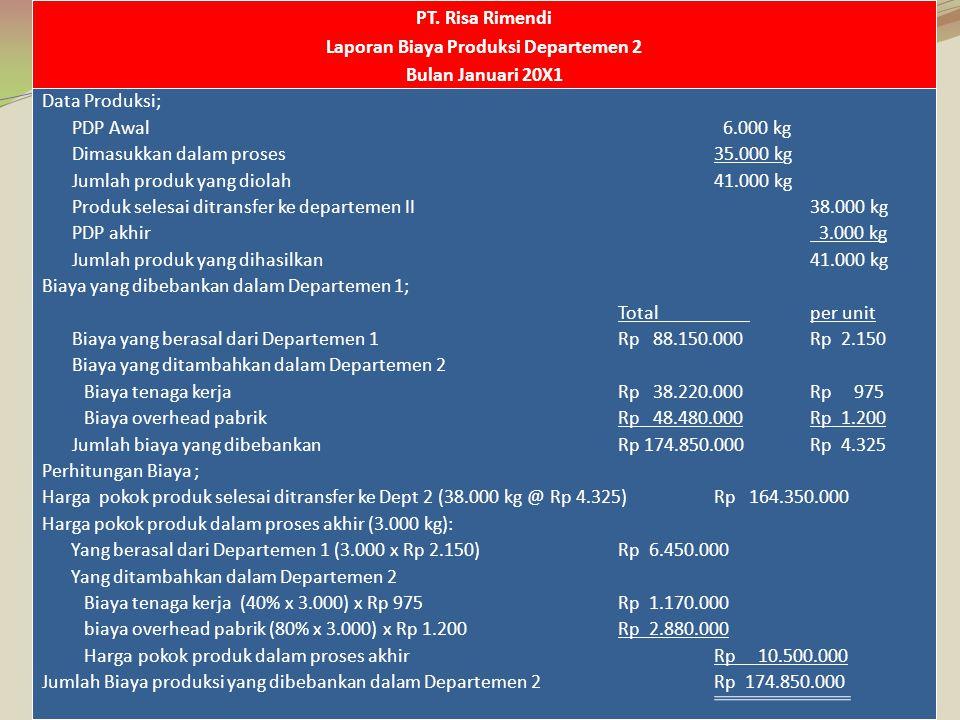 Data Produksi; PDP Awal 6.000 kg Dimasukkan dalam proses35.000 kg Jumlah produk yang diolah41.000 kg Produk selesai ditransfer ke departemen II38.000