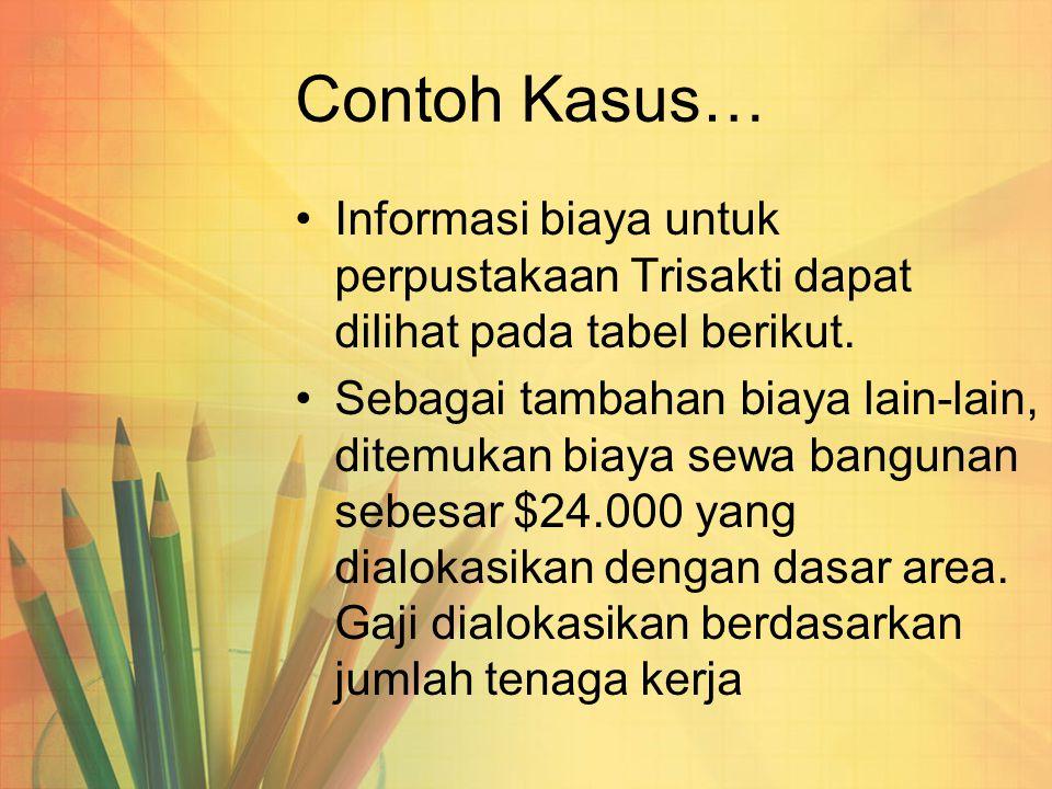 Contoh Kasus… Informasi biaya untuk perpustakaan Trisakti dapat dilihat pada tabel berikut.
