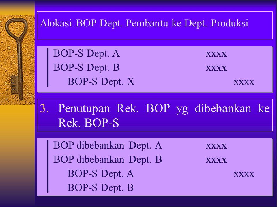 Alokasi BOP Dept.Pembantu ke Dept. Produksi BOP-S Dept.