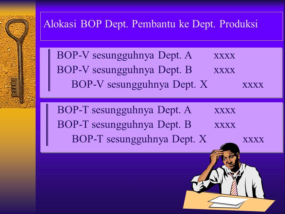 Alokasi BOP Dept. Pembantu ke Dept. Produksi BOP-V sesungguhnya Dept. Axxxx BOP-V sesungguhnya Dept. Bxxxx BOP-V sesungguhnya Dept. Xxxxx BOP-V sesung