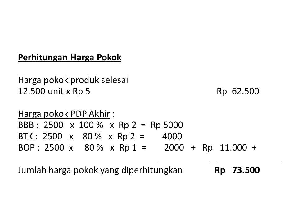Perhitungan Harga Pokok Harga pokok produk selesai 12.500 unit x Rp 5 Rp 62.500 Harga pokok PDP Akhir : BBB : 2500 x 100 % x Rp 2 = Rp 5000 BTK : 2500 x 80 % x Rp 2 = 4000 BOP : 2500 x 80 % x Rp 1 = 2000 + Rp 11.000 + Jumlah harga pokok yang diperhitungkan Rp 73.500