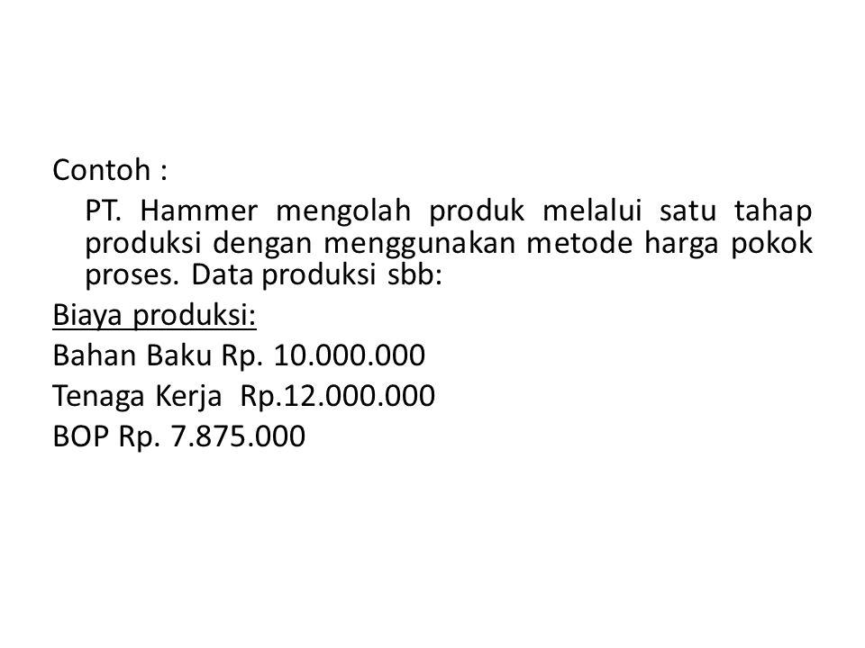 Contoh : PT. Hammer mengolah produk melalui satu tahap produksi dengan menggunakan metode harga pokok proses. Data produksi sbb: Biaya produksi: Bahan