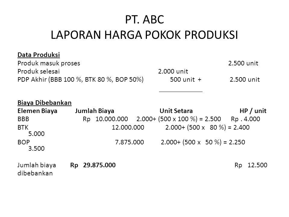 PT. ABC LAPORAN HARGA POKOK PRODUKSI Data Produksi Produk masuk proses 2.500 unit Produk selesai 2.000 unit PDP Akhir (BBB 100 %, BTK 80 %, BOP 50%) 5