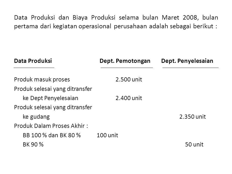 Data Produksi dan Biaya Produksi selama bulan Maret 2008, bulan pertama dari kegiatan operasional perusahaan adalah sebagai berikut : Data Produksi Dept.