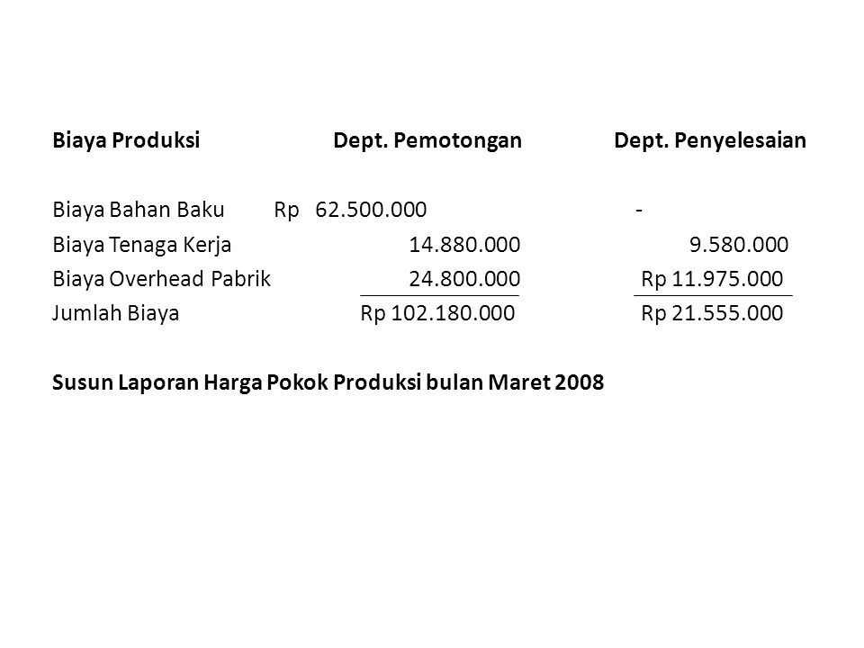 Biaya Produksi Dept. Pemotongan Dept. Penyelesaian Biaya Bahan Baku Rp 62.500.000 - Biaya Tenaga Kerja 14.880.000 9.580.000 Biaya Overhead Pabrik 24.8