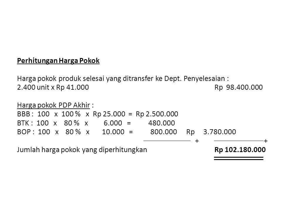 Perhitungan Harga Pokok Harga pokok produk selesai yang ditransfer ke Dept.