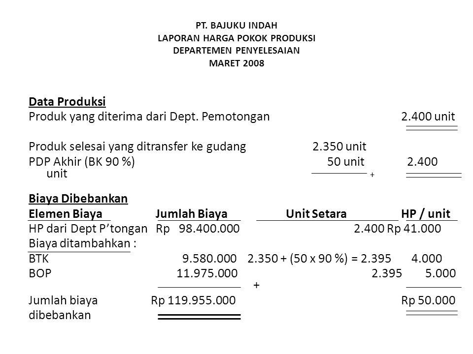 PT. BAJUKU INDAH LAPORAN HARGA POKOK PRODUKSI DEPARTEMEN PENYELESAIAN MARET 2008 Data Produksi Produk yang diterima dari Dept. Pemotongan 2.400 unit P