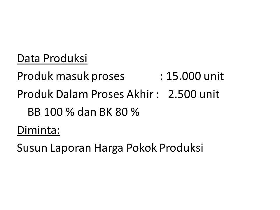 Data Produksi Produk masuk proses : 15.000 unit Produk Dalam Proses Akhir : 2.500 unit BB 100 % dan BK 80 % Diminta: Susun Laporan Harga Pokok Produksi