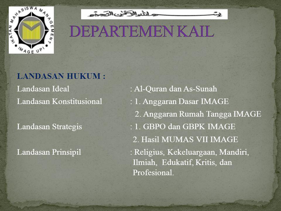 LANDASAN HUKUM : Landasan Ideal: Al-Quran dan As-Sunah Landasan Konstitusional: 1.