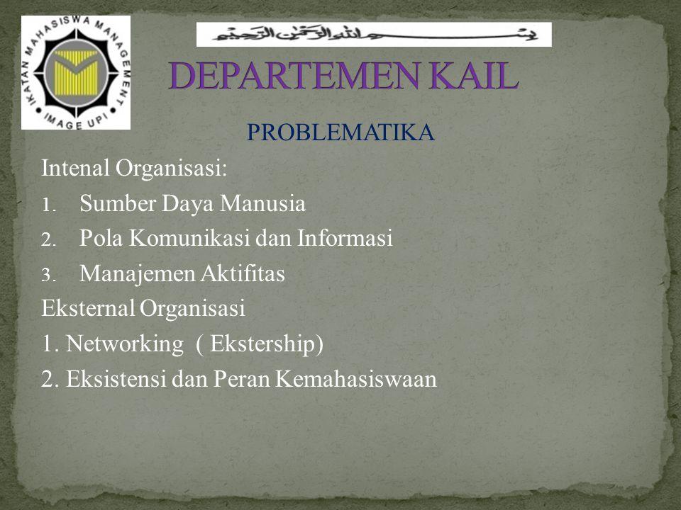 PROBLEMATIKA Intenal Organisasi: 1. Sumber Daya Manusia 2.
