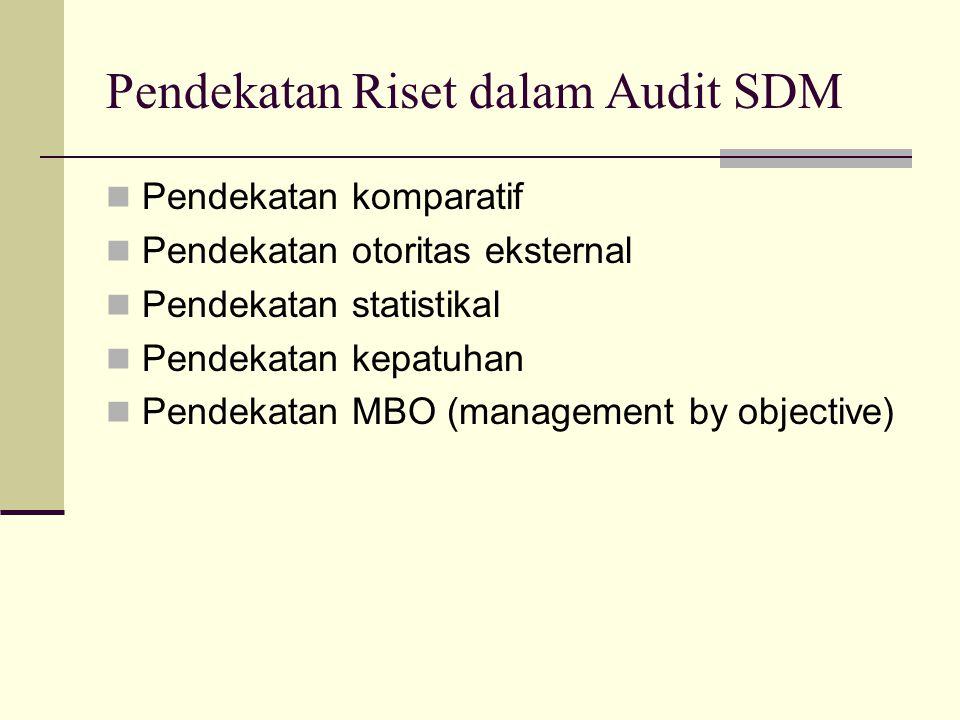 Pendekatan Riset dalam Audit SDM Pendekatan komparatif Pendekatan otoritas eksternal Pendekatan statistikal Pendekatan kepatuhan Pendekatan MBO (manag