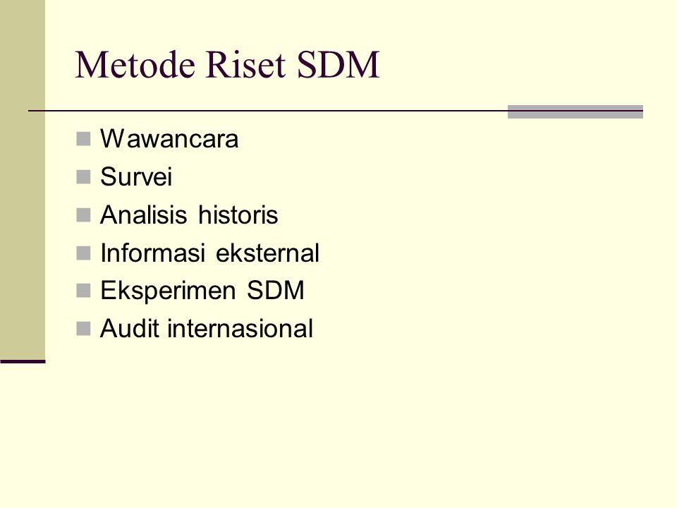 Metode Riset SDM Wawancara Survei Analisis historis Informasi eksternal Eksperimen SDM Audit internasional