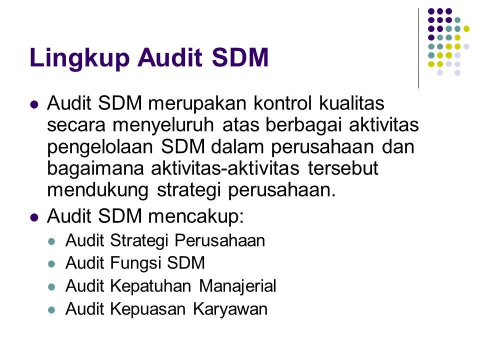 Manfaat Audit SDM Mengidentifikasi kontribusi departemen SDM bagi organisasi.