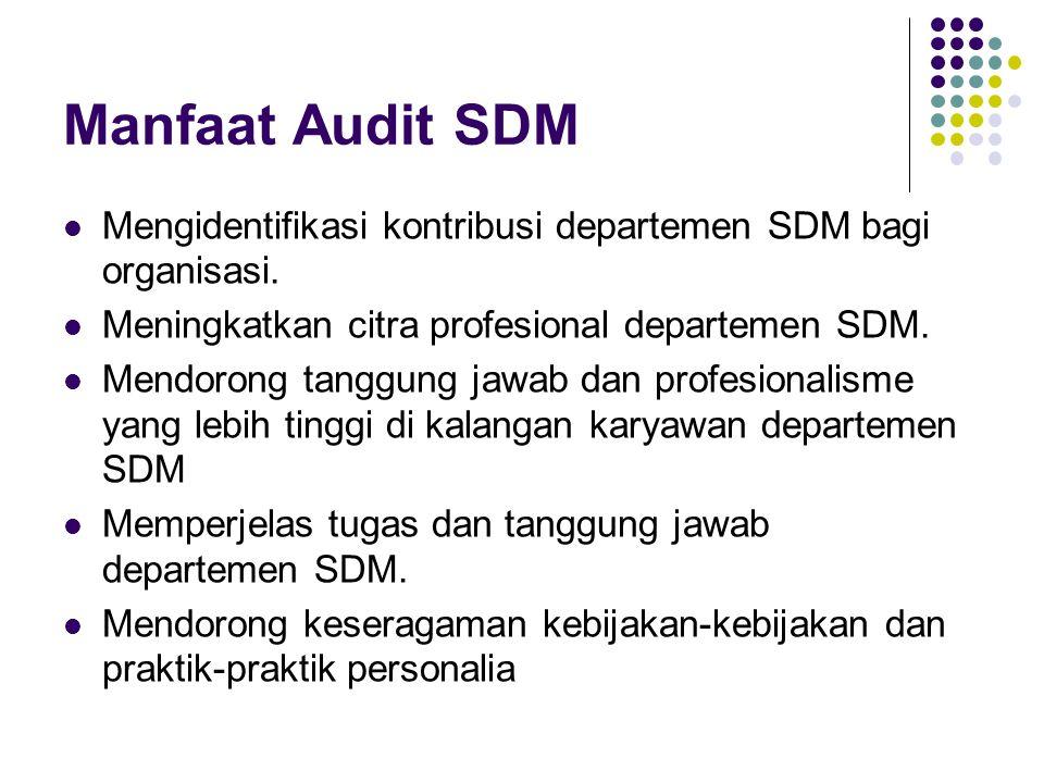 Manfaat Audit SDM Mengidentifikasi kontribusi departemen SDM bagi organisasi. Meningkatkan citra profesional departemen SDM. Mendorong tanggung jawab