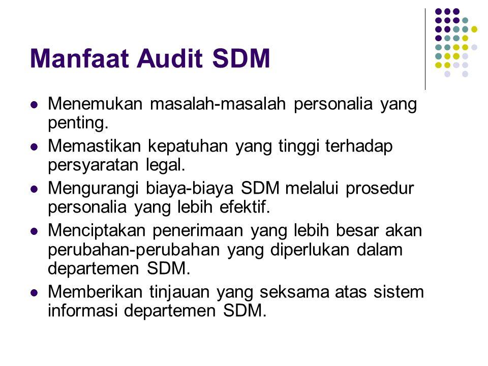 Audit Kepuasan Karyawan Untuk mengetahui seberapa baik kebutuhan karyawan telah terpenuhi, tim audit mengumpulkan data dari para karyawan.