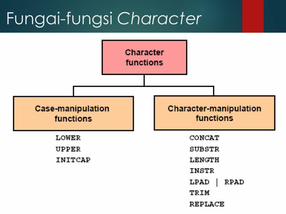 Fungai-fungsi Character