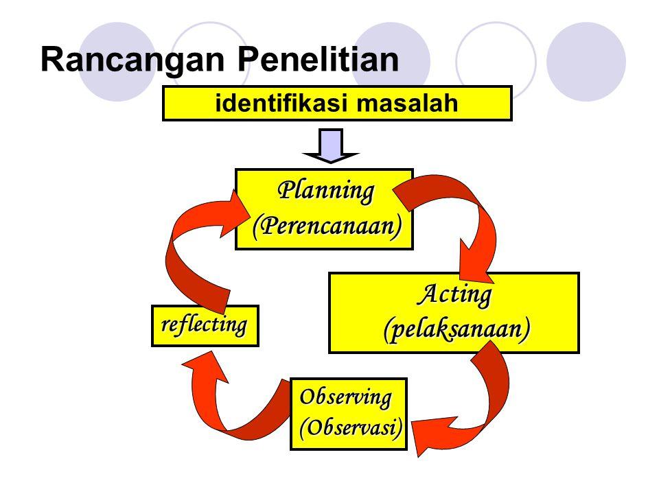 BAB III METODE PENELITIAN A. Desain (Rancangan) Penelitian B. Setting dan Subyek Penelitian C. Pelaksanaan Penelitian Per Siklus 1. Perencanaan 2. Tin