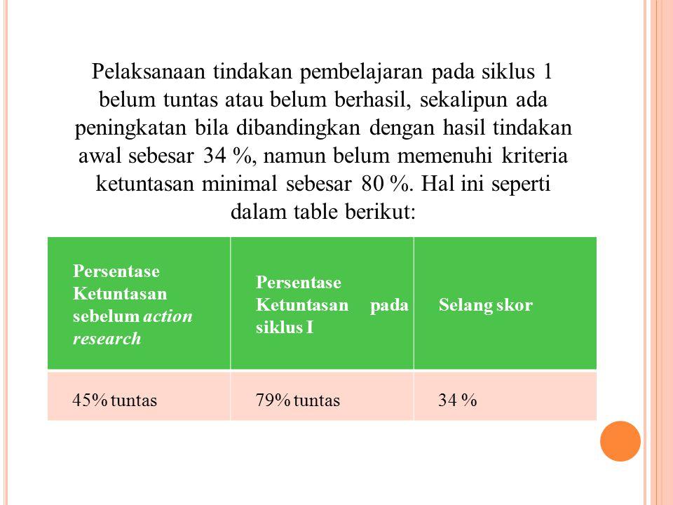 Hasil pelaksanaan tindakan siklus 1. Hasil analisa terhadap tindakan perbaikan pembelajaran siklus 1 telah diketahui bahwa : dari jumlah siswa mengiku
