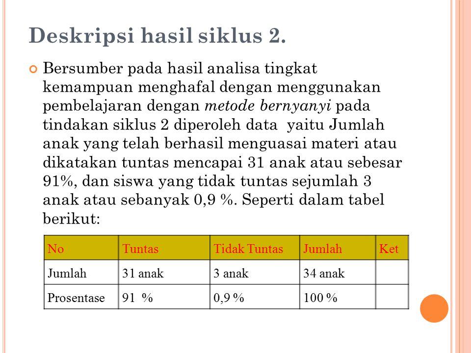D ESKRIPSI T INDAKAN SIKLUS 2. Tindakan pembelajaran siklus 2 dilaksanakan dengan memadukan hasil dari refleksi siklus1, dengan penyempurnaannya. Adap