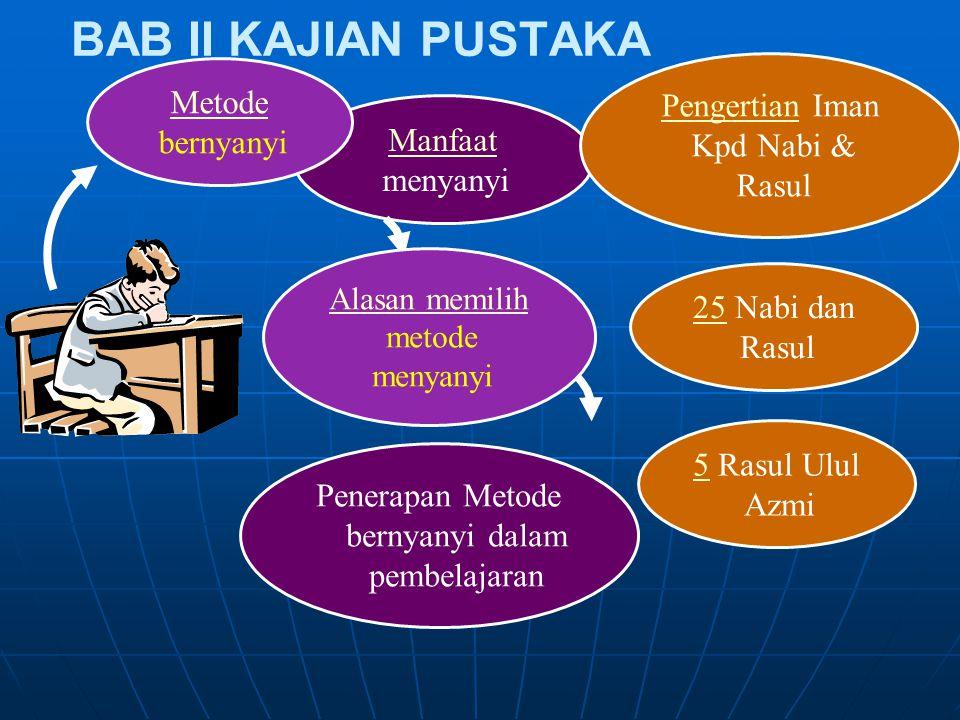 D.Manfaat Penelitian Bagi Siswa.  dapat meningkatkan proses dan hasil belajar siswa.