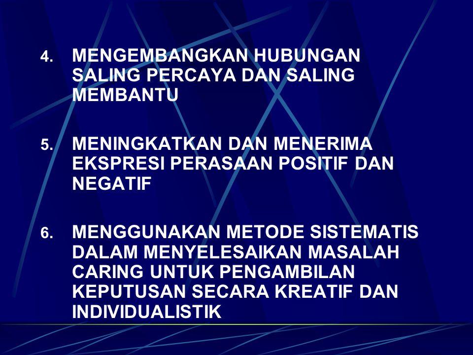 7.MENINGKATKAN PROSES BELAJAR MENGAJAR INTERPERSONAL 8.