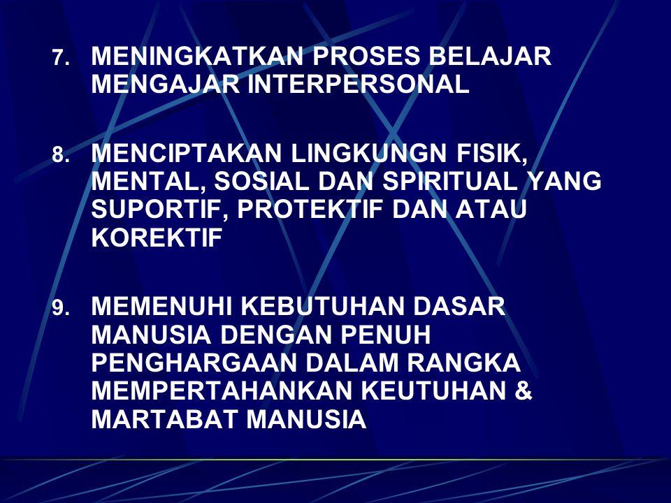 7. MENINGKATKAN PROSES BELAJAR MENGAJAR INTERPERSONAL 8. MENCIPTAKAN LINGKUNGN FISIK, MENTAL, SOSIAL DAN SPIRITUAL YANG SUPORTIF, PROTEKTIF DAN ATAU K