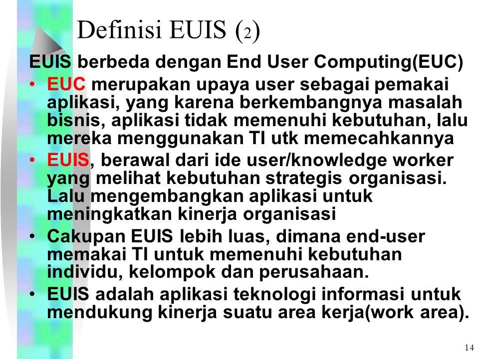 13 Definisi EUIS ( 1 ) EUIS adalah aplikasi TI yang mendukung proses-proses bisnis dan kinerja user dengan tujuan meningkatkan efektifitas organisasi dalam pencapaian sasaran dan strategi bisnisnya.